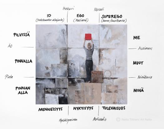 Out Of The Box -Mielen lokerot kuva-analyysi